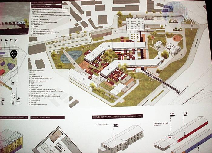 Вариант будущего Воздухоплавательного парка. Фото В.В. Лебедева.