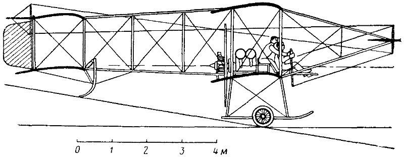 Рис.2 Самолёт «Фарман-IV».