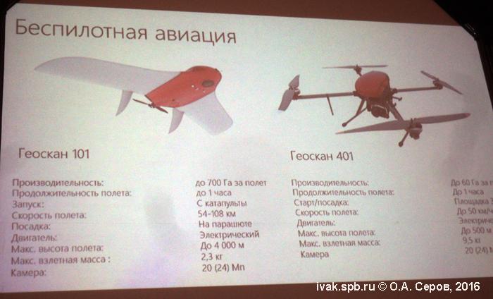 """БЛА самолётного и вертолётного типа разработки ГК """"Геоскан"""""""